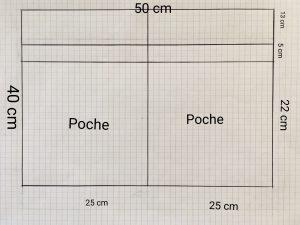 Dimension des 2 poches.
