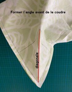 Mettre en forme les angles avant de coudre.